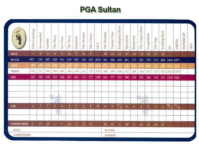 Antalya Golf Club in Belek- PGA Sultan