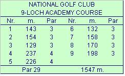 National Golf Club in Belek- 9 Loch Academy Course